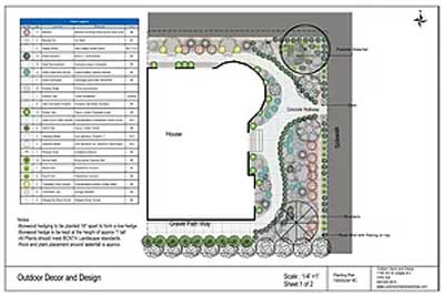 landscape architect surrey